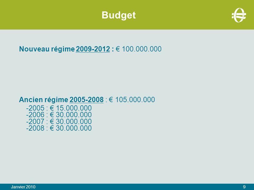 Budget Ancien régime 2005-2008 : € 105.000.000