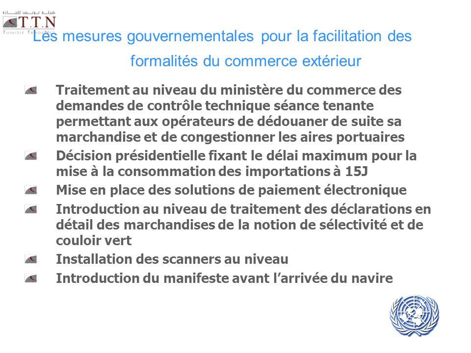 Les mesures gouvernementales pour la facilitation des formalités du commerce extérieur