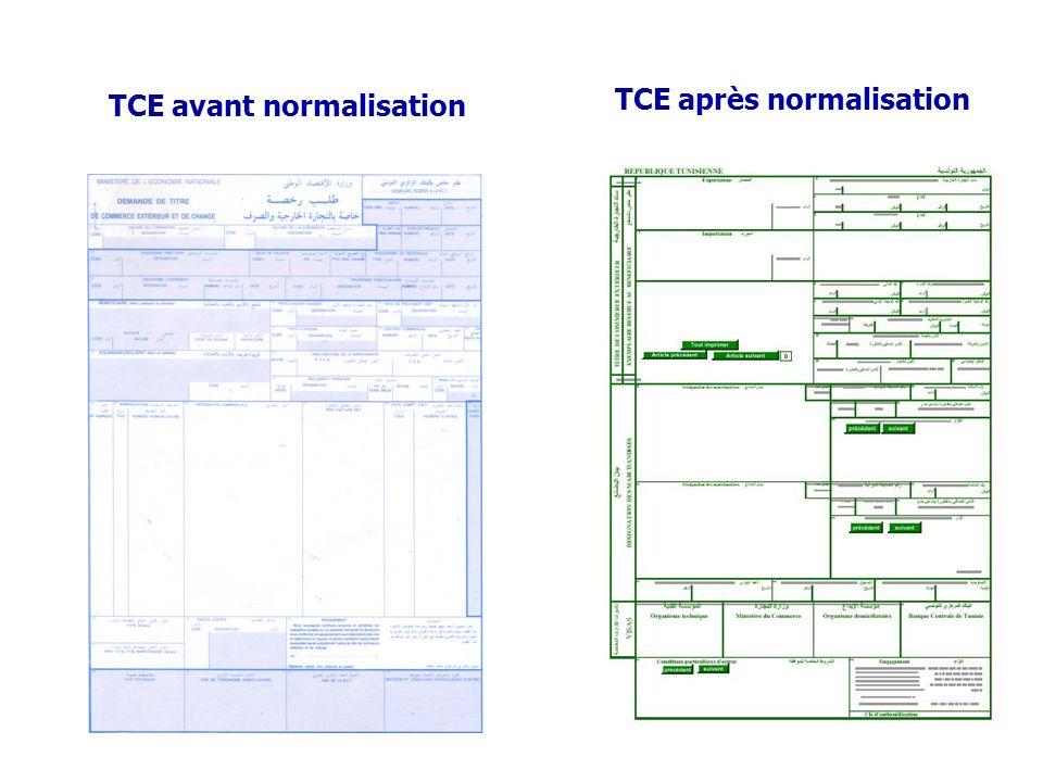 TCE après normalisation TCE avant normalisation