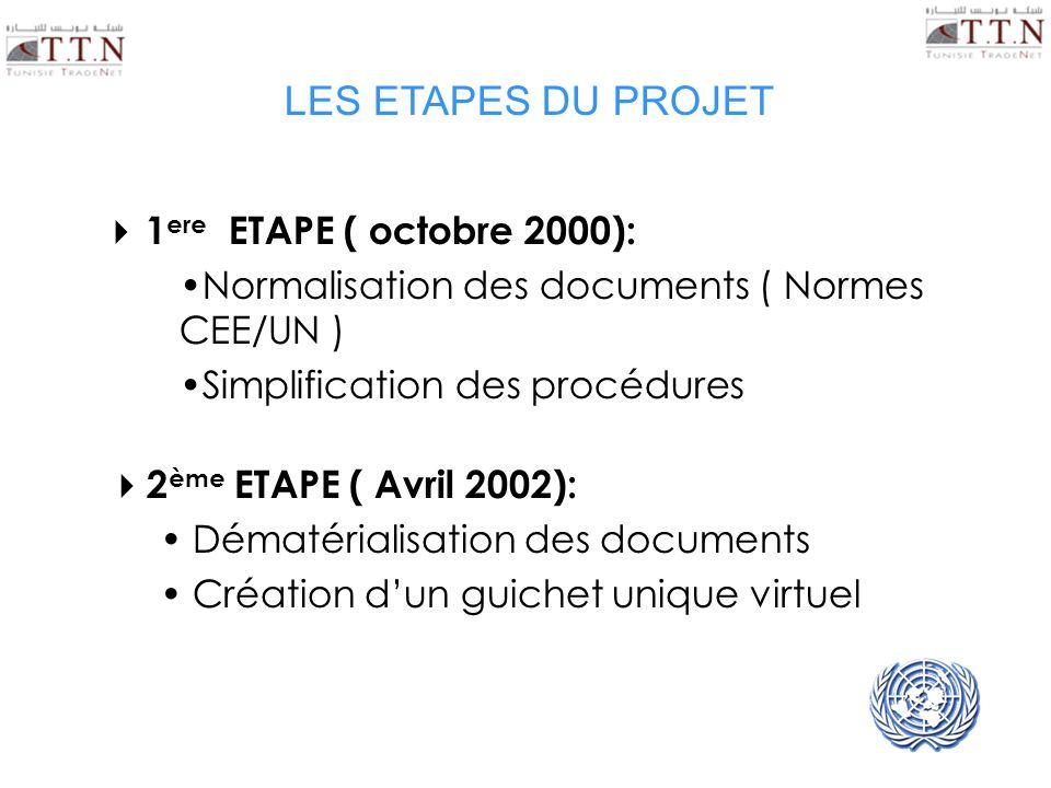 LES ETAPES DU PROJET 1ere ETAPE ( octobre 2000):