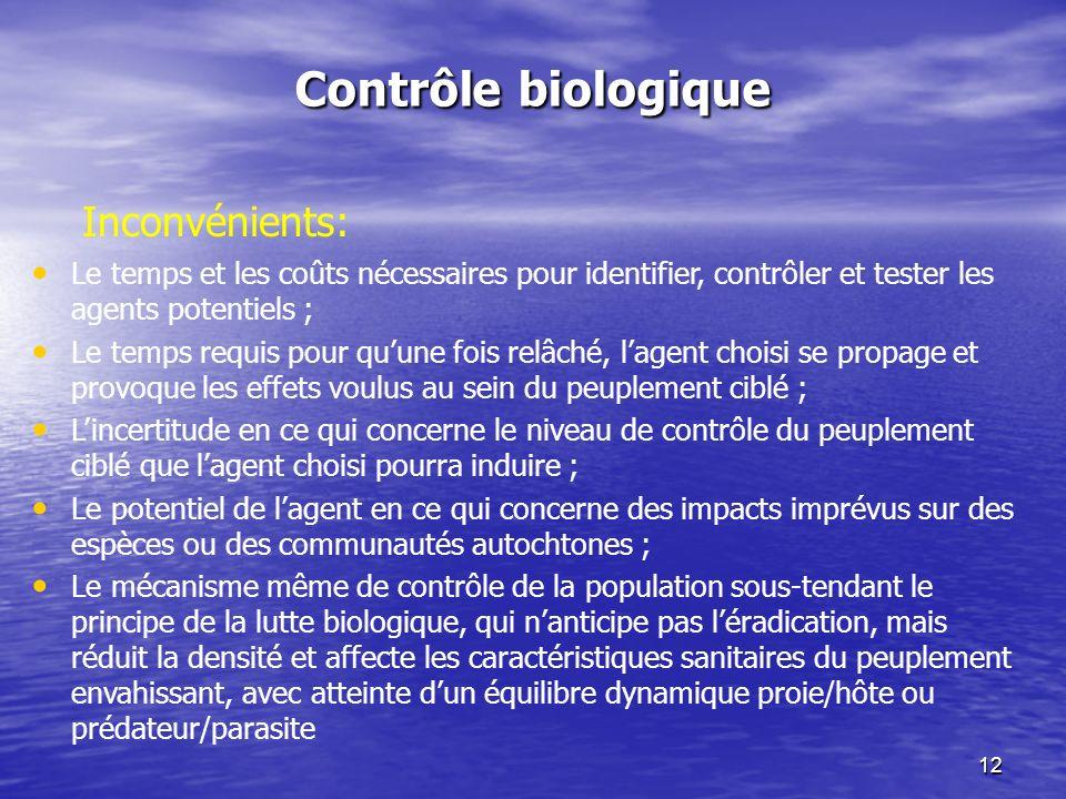 Contrôle biologique Inconvénients:
