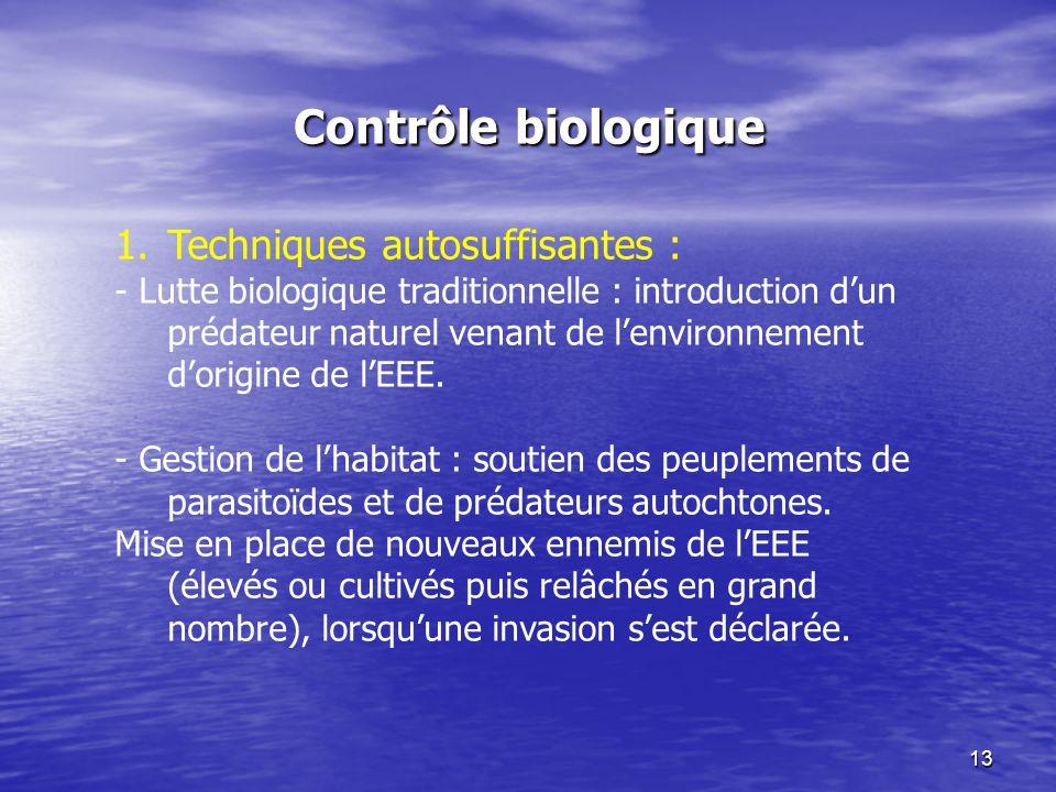 Contrôle biologique Techniques autosuffisantes :