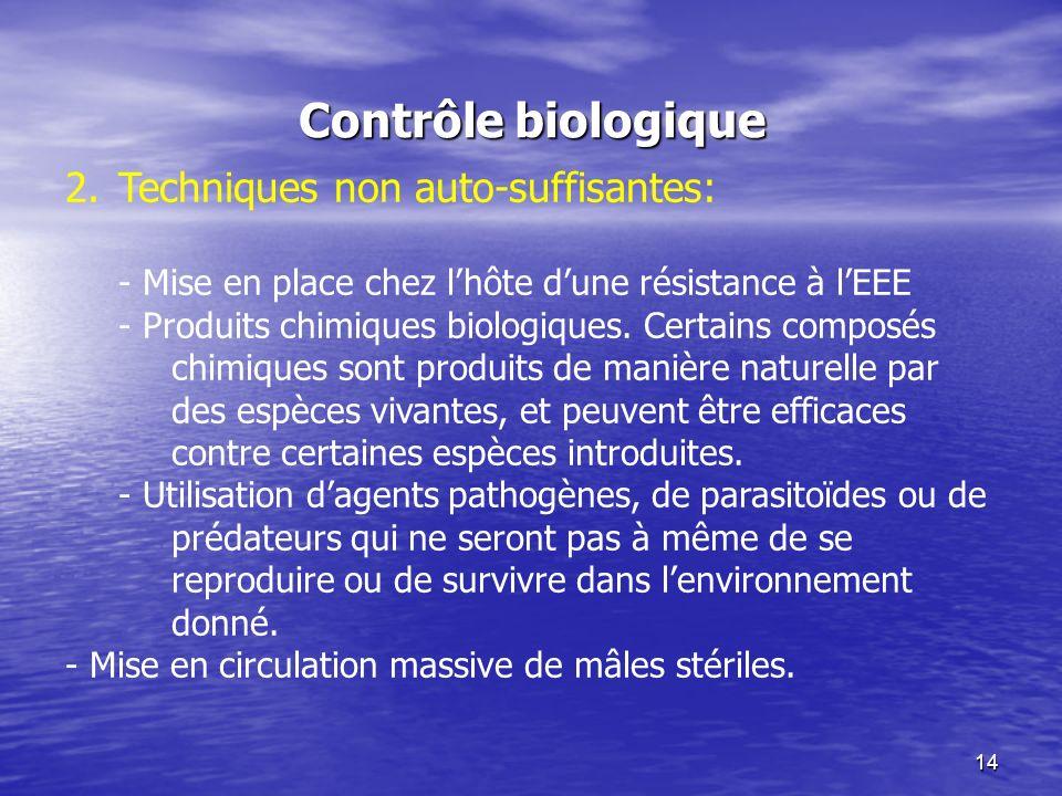 Contrôle biologique Techniques non auto-suffisantes: