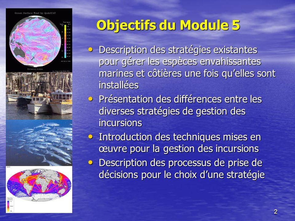 Objectifs du Module 5