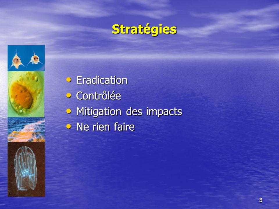 Stratégies Eradication Contrôlée Mitigation des impacts Ne rien faire
