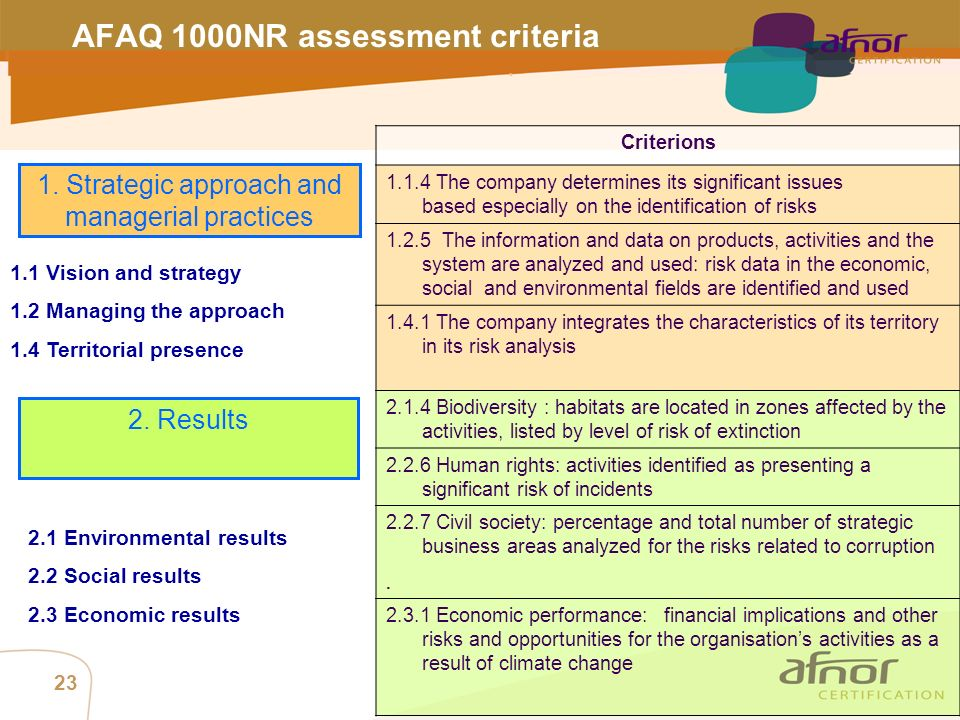 AFAQ 1000NR assessment criteria