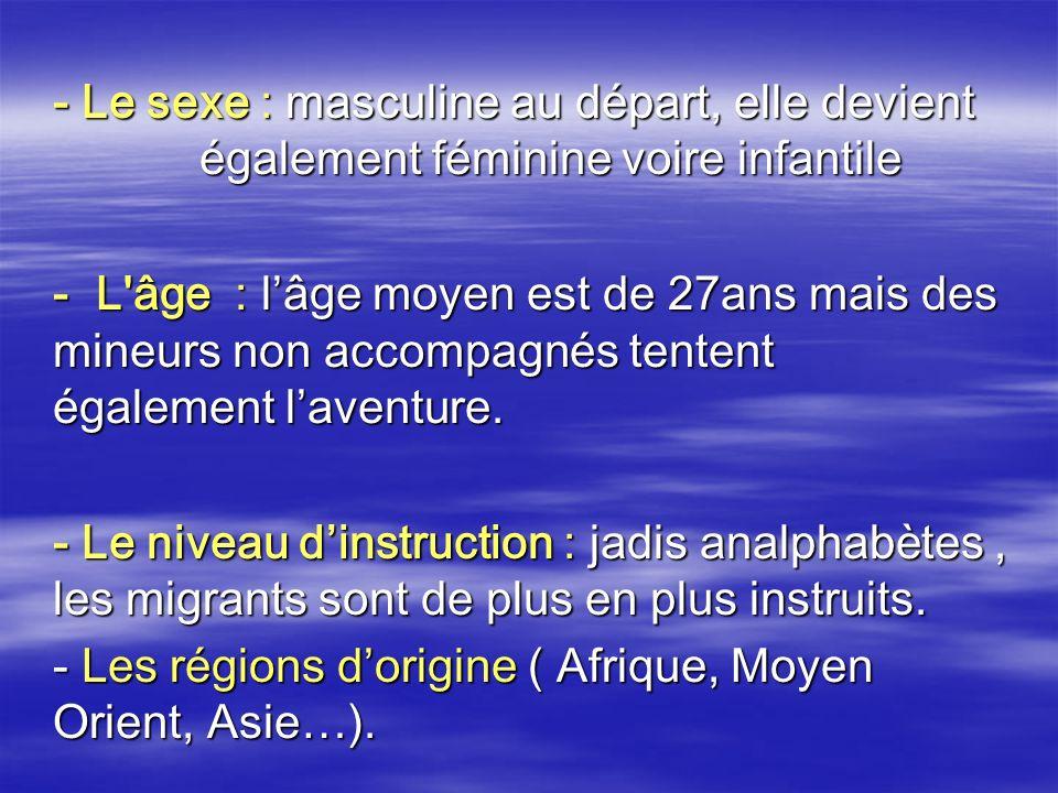 - Le sexe : masculine au départ, elle devient également féminine voire infantile