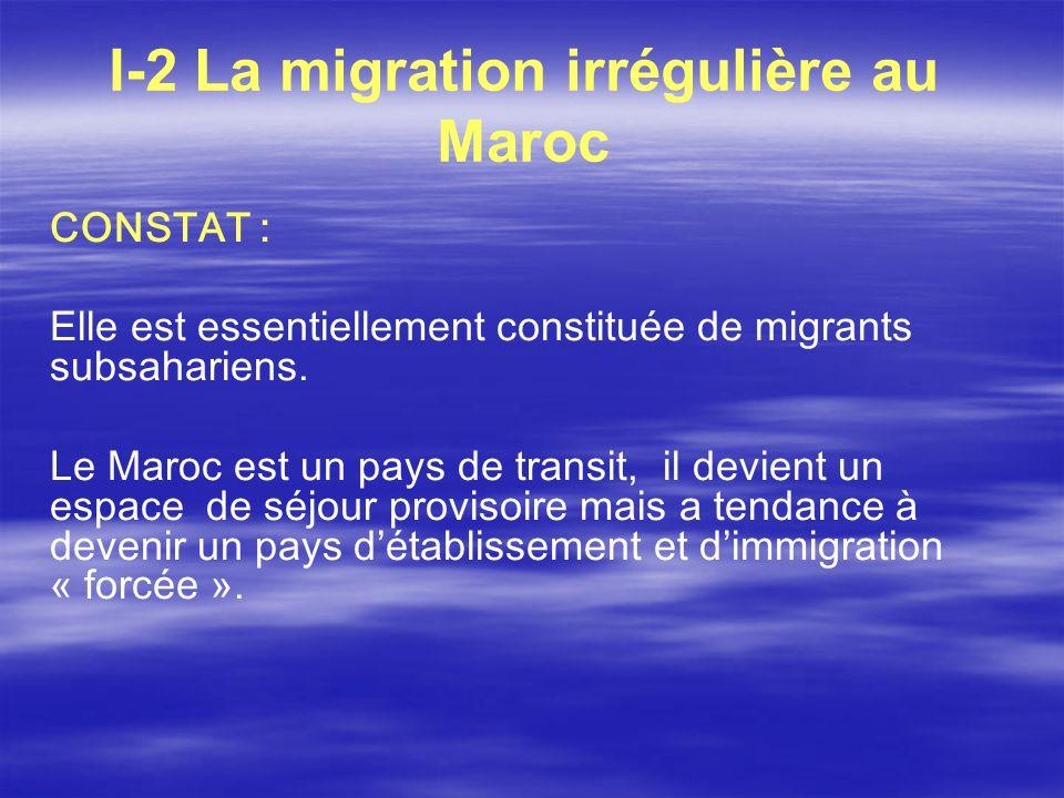 I-2 La migration irrégulière au Maroc