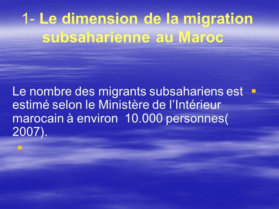 1- Le dimension de la migration subsaharienne au Maroc
