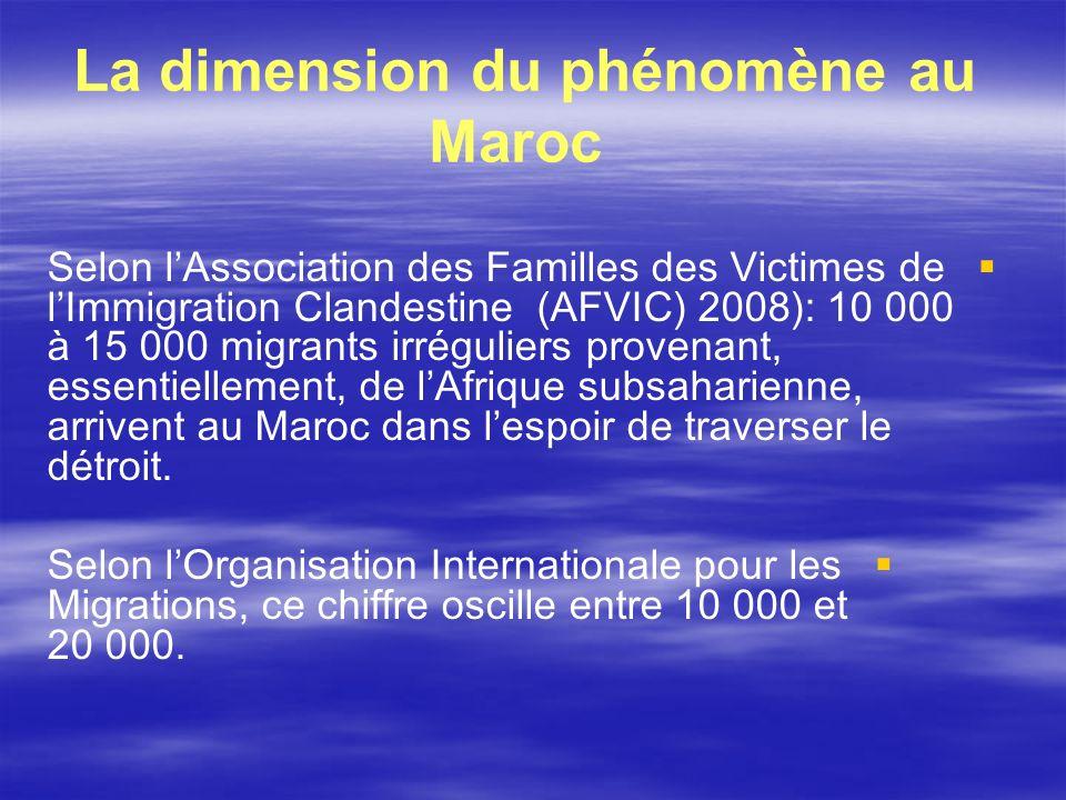 La dimension du phénomène au Maroc