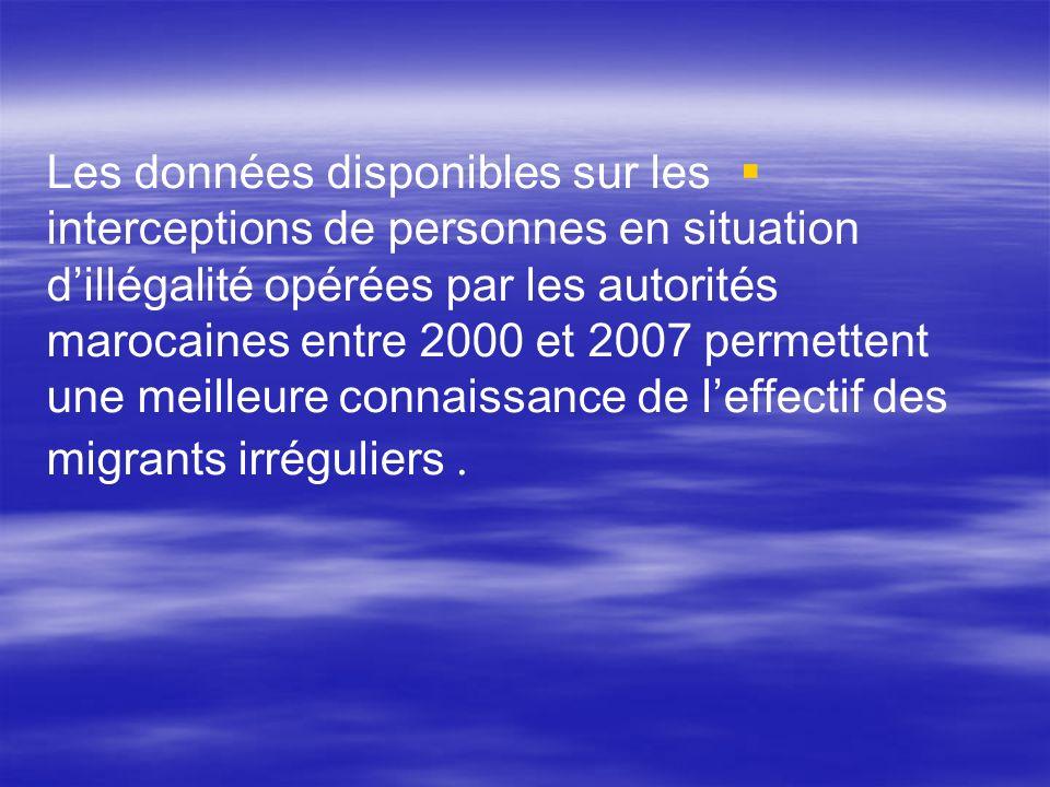 Les données disponibles sur les interceptions de personnes en situation d'illégalité opérées par les autorités marocaines entre 2000 et 2007 permettent une meilleure connaissance de l'effectif des migrants irréguliers .
