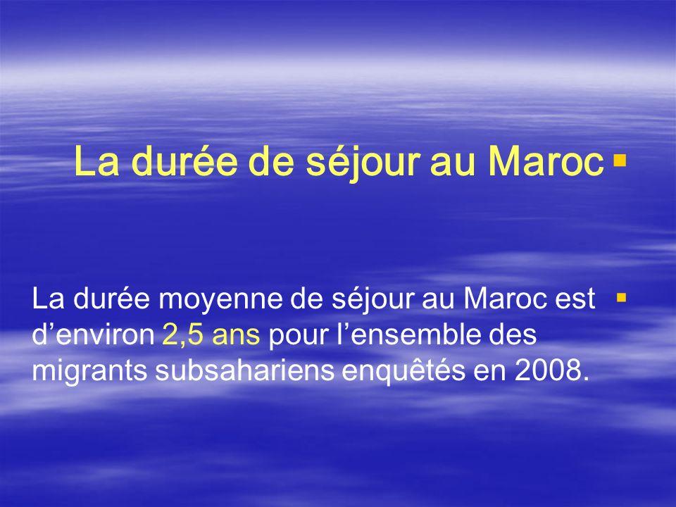 La durée de séjour au Maroc