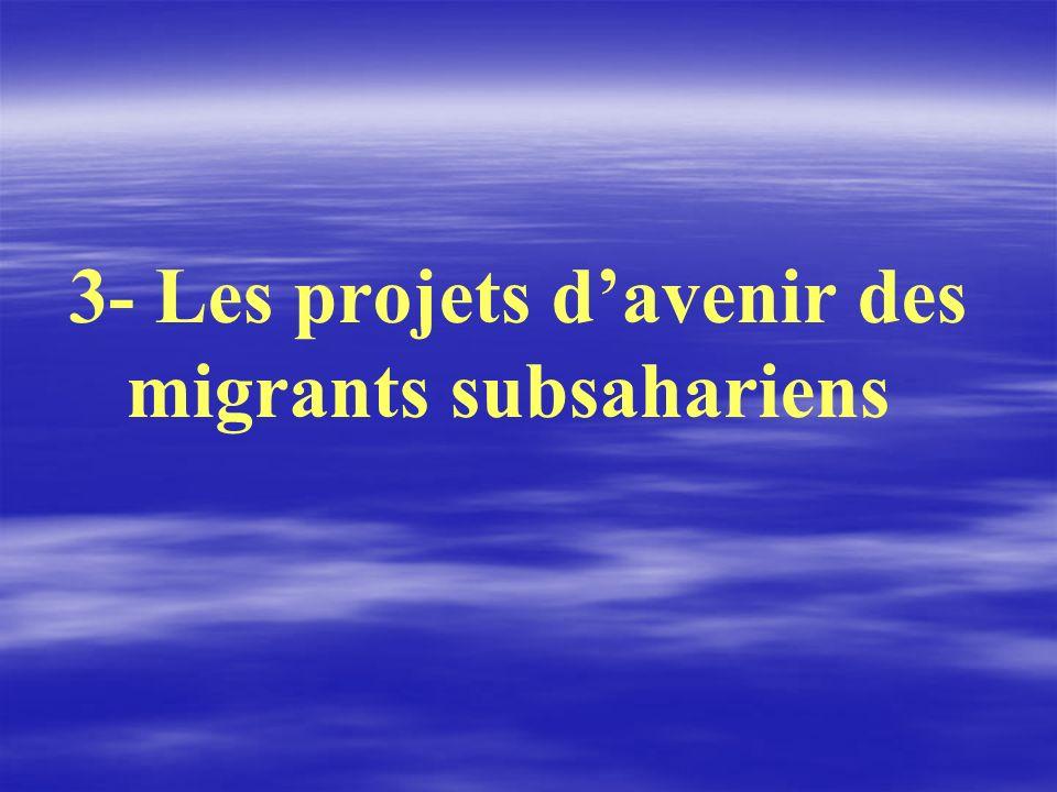 3- Les projets d'avenir des migrants subsahariens