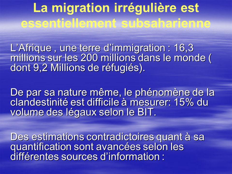 La migration irrégulière est essentiellement subsaharienne