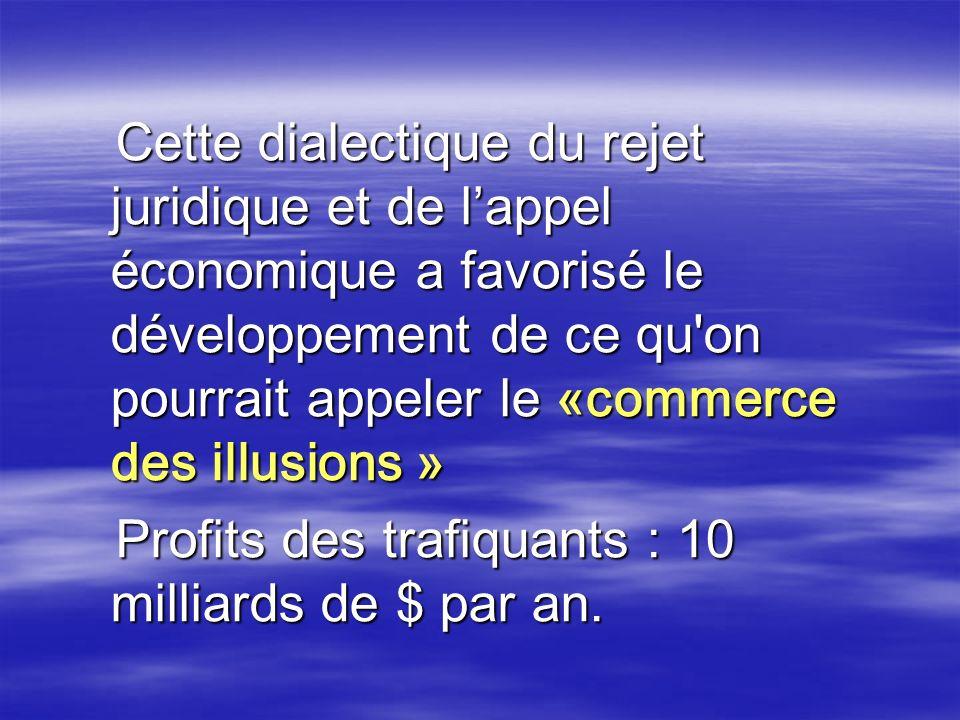 Cette dialectique du rejet juridique et de l'appel économique a favorisé le développement de ce qu on pourrait appeler le «commerce des illusions »