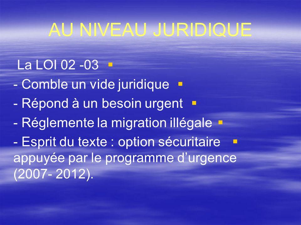 AU NIVEAU JURIDIQUE La LOI 02 -03 - Comble un vide juridique