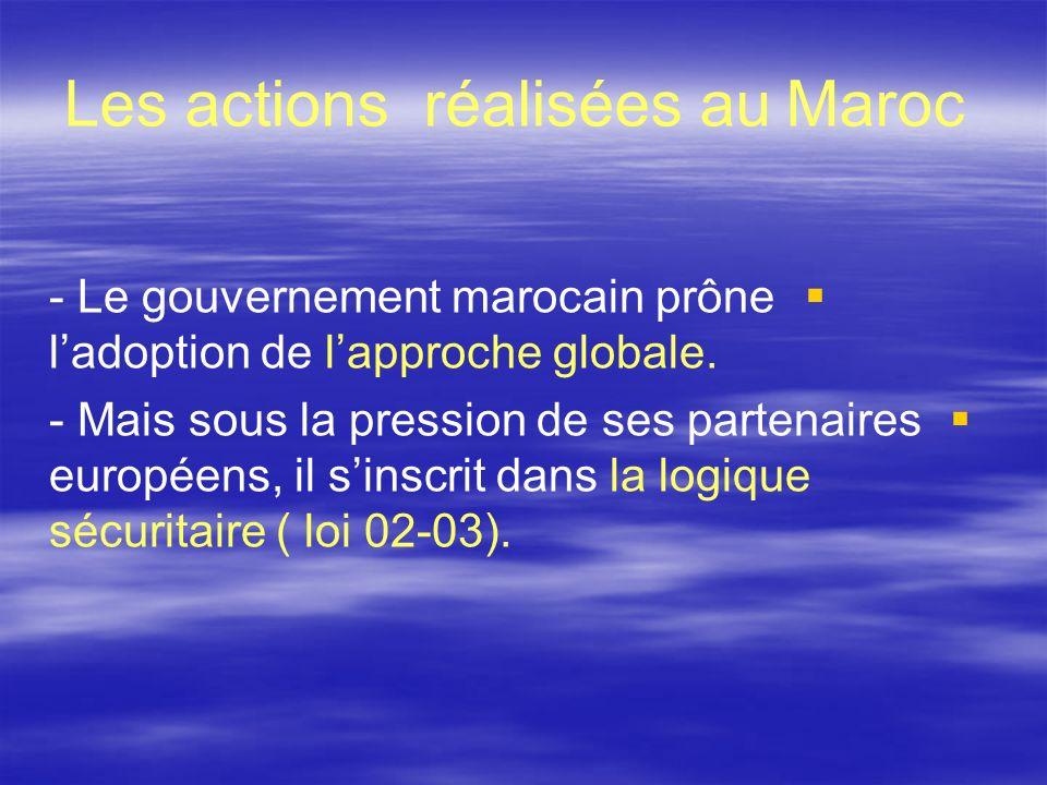 Les actions réalisées au Maroc