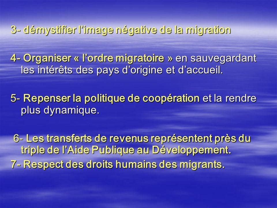 3- démystifier l'image négative de la migration