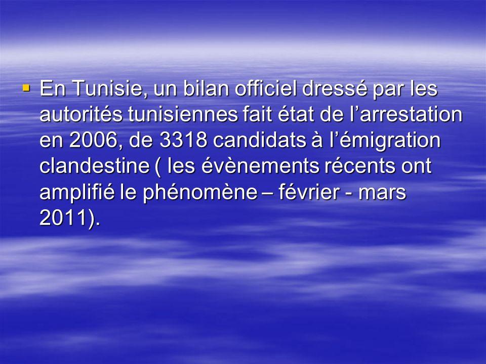 En Tunisie, un bilan officiel dressé par les autorités tunisiennes fait état de l'arrestation en 2006, de 3318 candidats à l'émigration clandestine ( les évènements récents ont amplifié le phénomène – février - mars 2011).