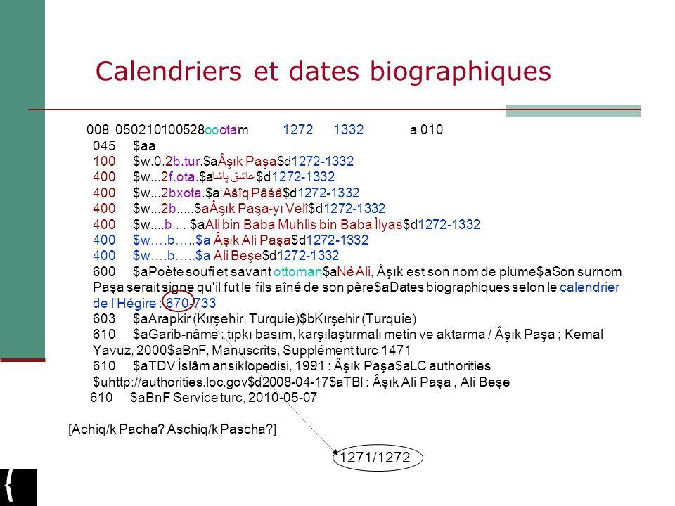 Calendriers et dates biographiques