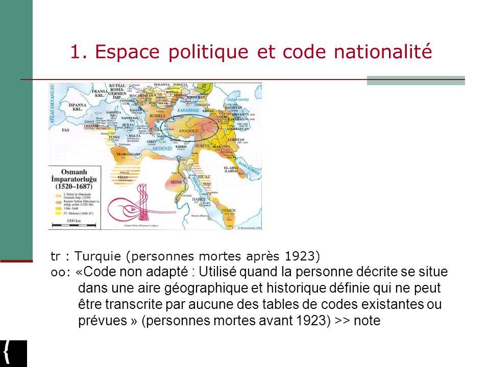 1. Espace politique et code nationalité