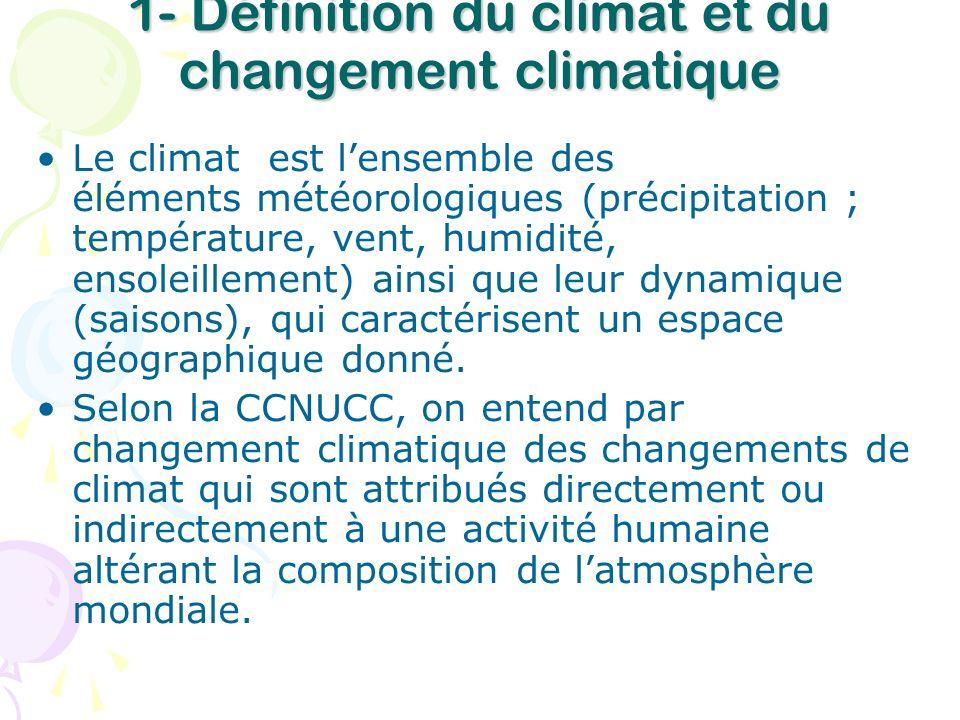 1- Définition du climat et du changement climatique