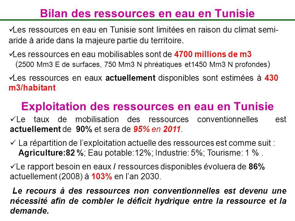 Bilan des ressources en eau en Tunisie