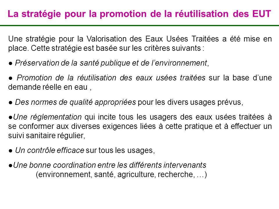 La stratégie pour la promotion de la réutilisation des EUT