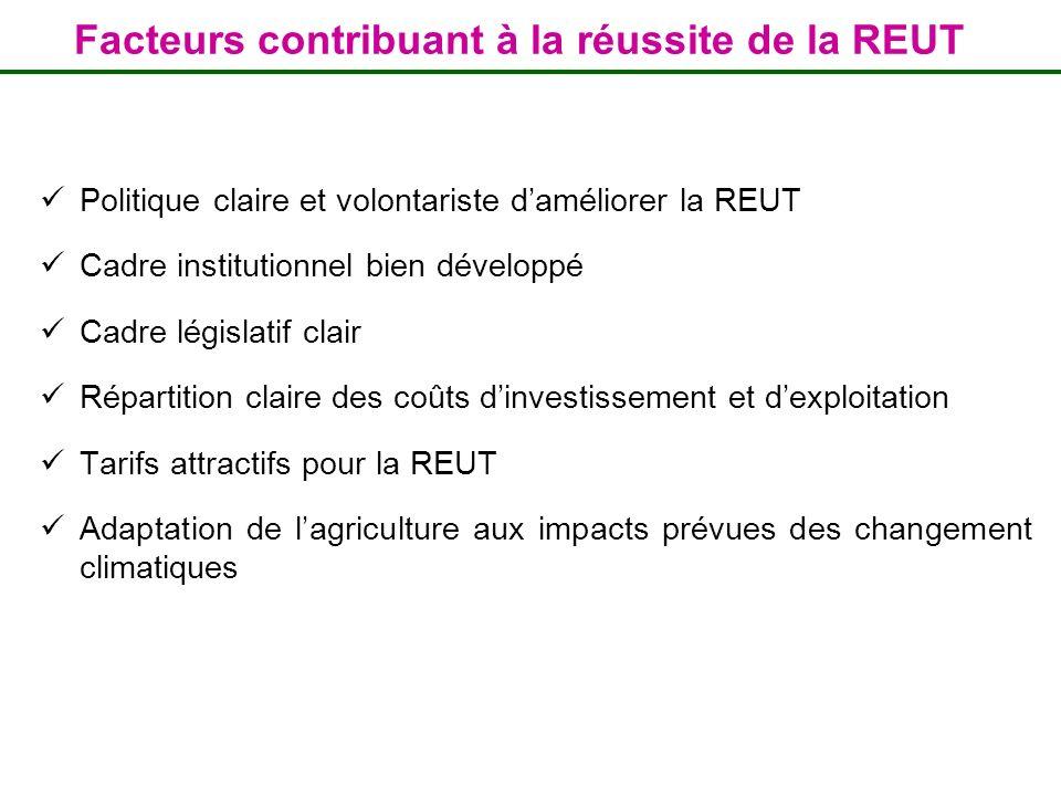 Facteurs contribuant à la réussite de la REUT