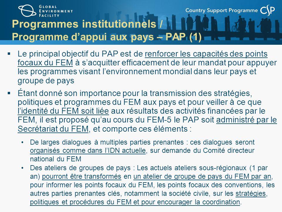 Programmes institutionnels / Programme d'appui aux pays – PAP (1)