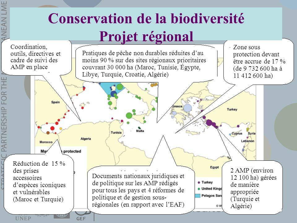 Conservation de la biodiversité Projet régional