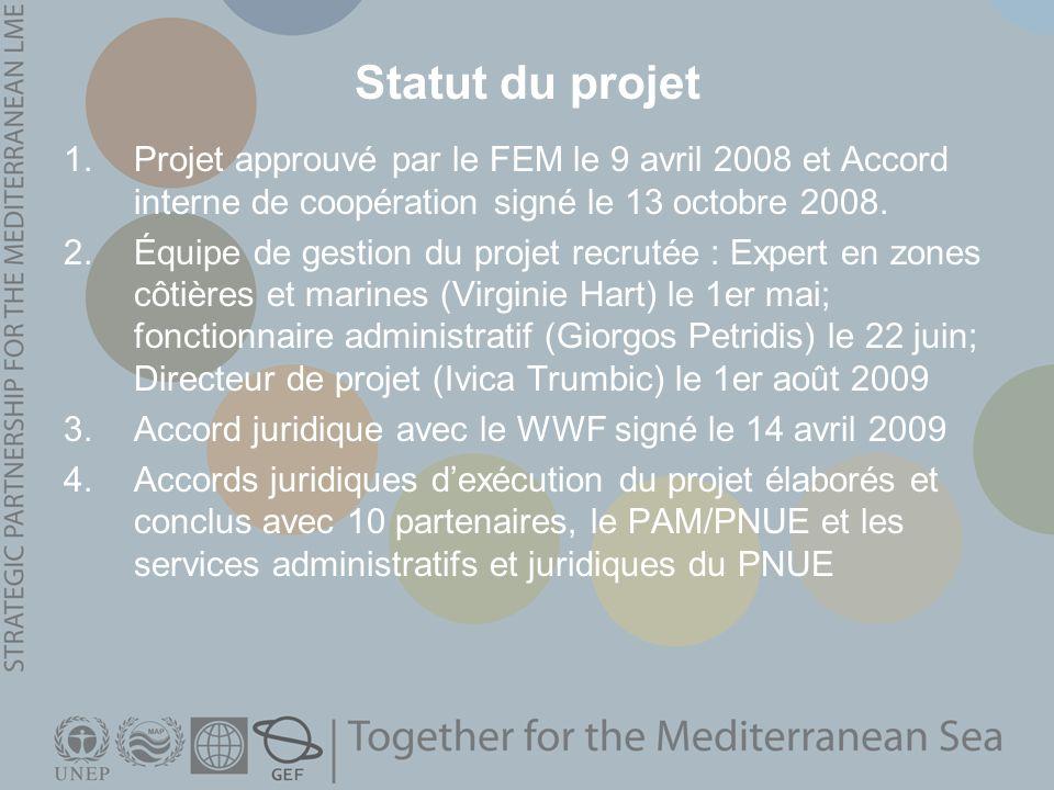Statut du projet Projet approuvé par le FEM le 9 avril 2008 et Accord interne de coopération signé le 13 octobre 2008.