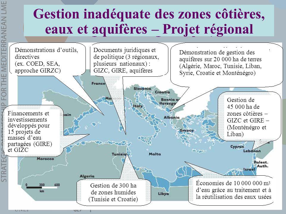 Gestion de 300 ha de zones humides (Tunisie et Croatie)