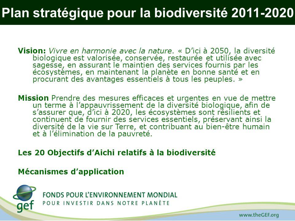 Plan stratégique pour la biodiversité 2011-2020