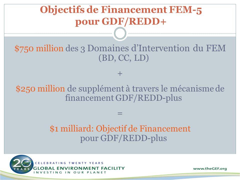 Objectifs de Financement FEM-5 pour GDF/REDD+