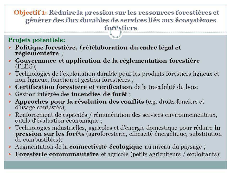 Objectif 1: Réduire la pression sur les ressources forestières et générer des flux durables de services liés aux écosystèmes forestiers