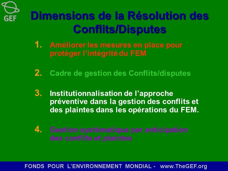 Dimensions de la Résolution des Conflits/Disputes