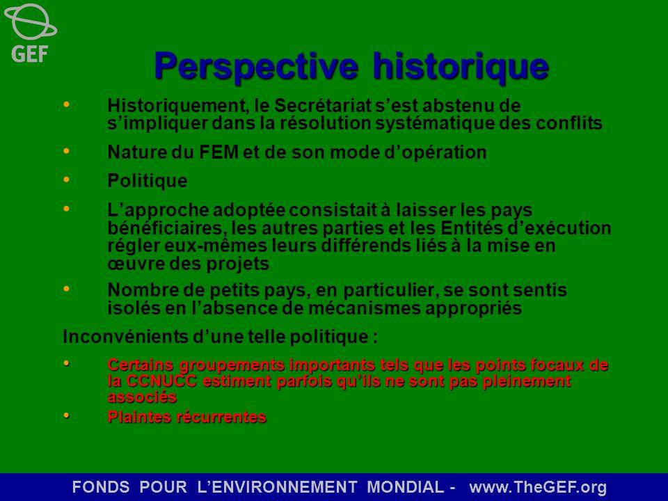 Perspective historique