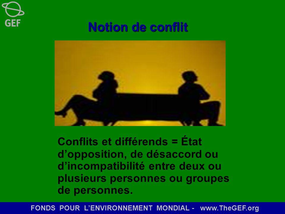 Notion de conflit