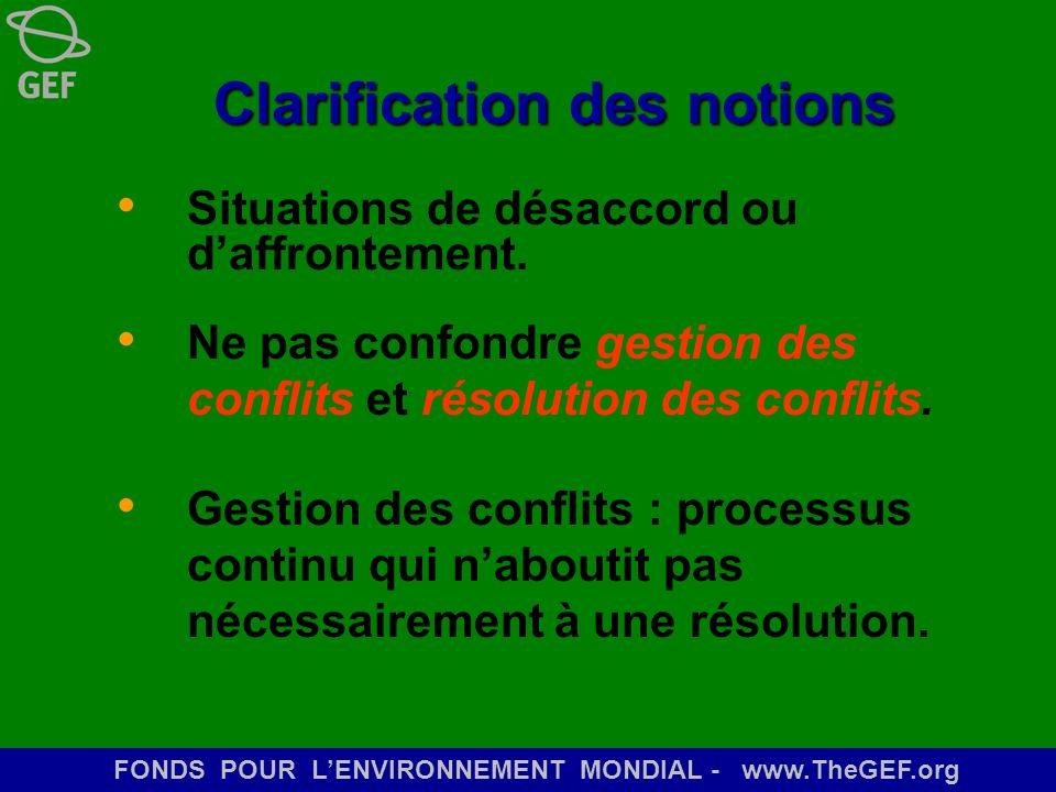 Clarification des notions