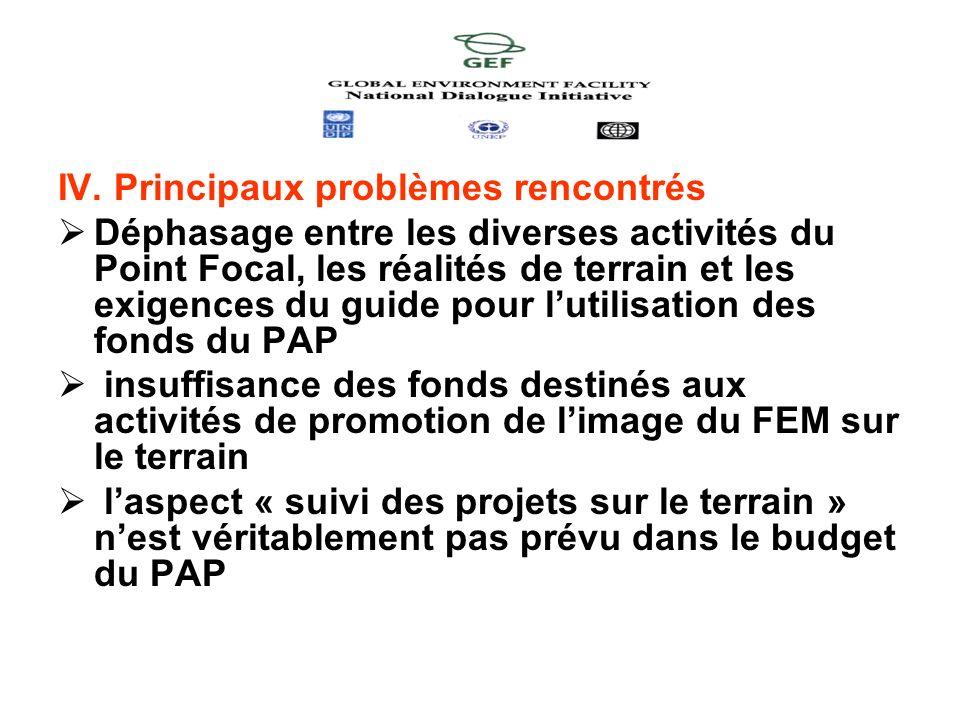 IV. Principaux problèmes rencontrés
