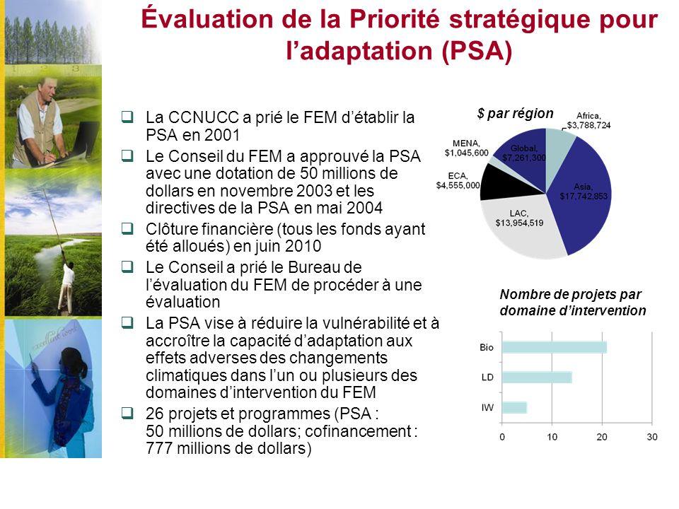 Évaluation de la Priorité stratégique pour l'adaptation (PSA)
