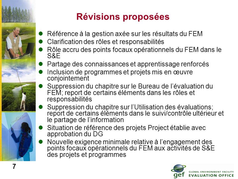 Révisions proposées Référence à la gestion axée sur les résultats du FEM. Clarification des rôles et responsabilités.