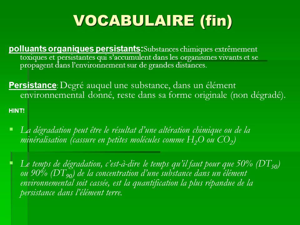 VOCABULAIRE (fin)