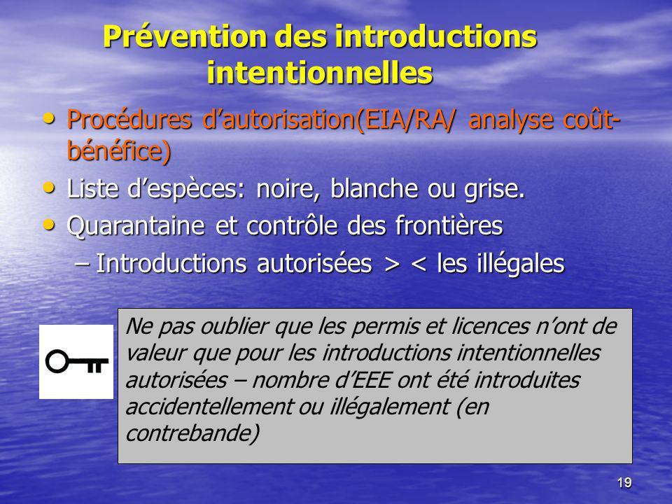 Prévention des introductions intentionnelles