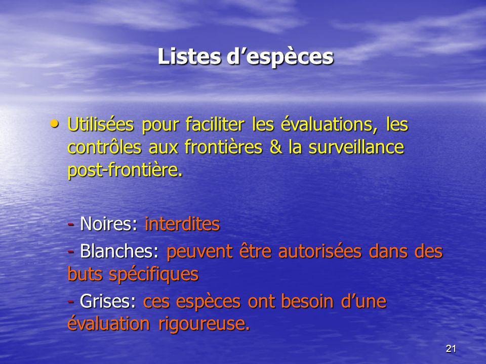 Listes d'espèces Utilisées pour faciliter les évaluations, les contrôles aux frontières & la surveillance post-frontière.