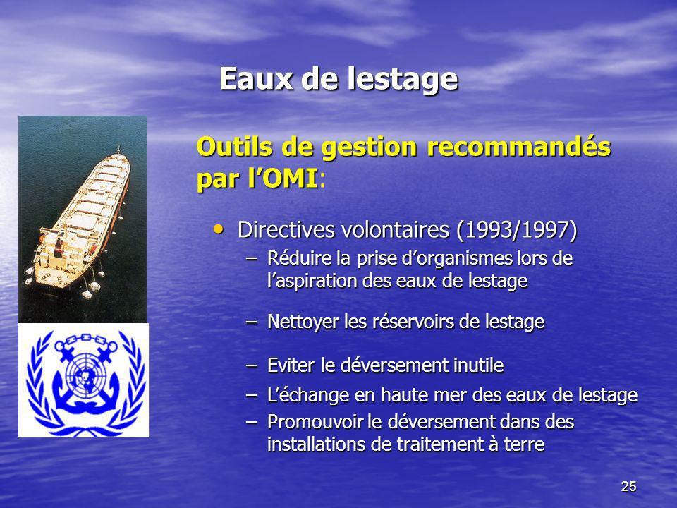 Eaux de lestage Outils de gestion recommandés par l'OMI: