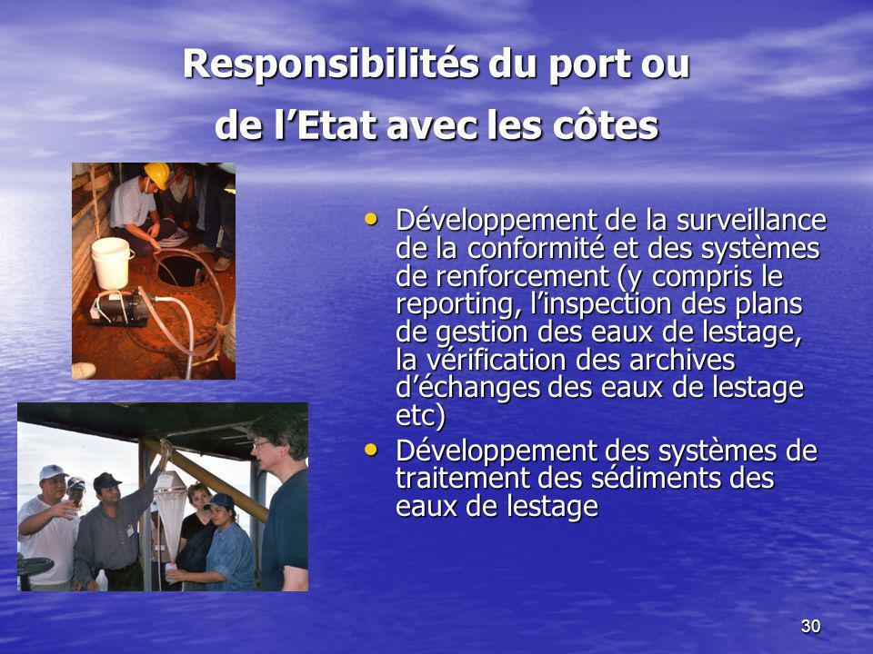 Responsibilités du port ou de l'Etat avec les côtes
