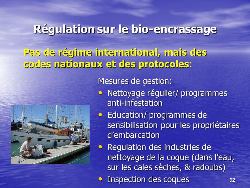 Régulation sur le bio-encrassage