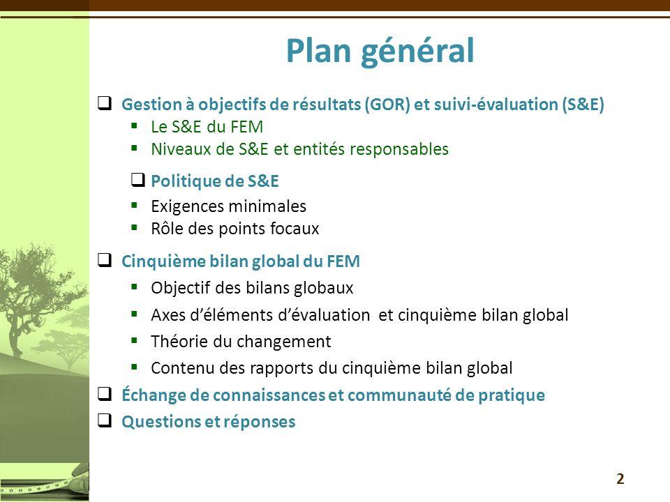 Plan généralGestion à objectifs de résultats (GOR) et suivi-évaluation (S&E) Le S&E du FEM. Niveaux de S&E et entités responsables.